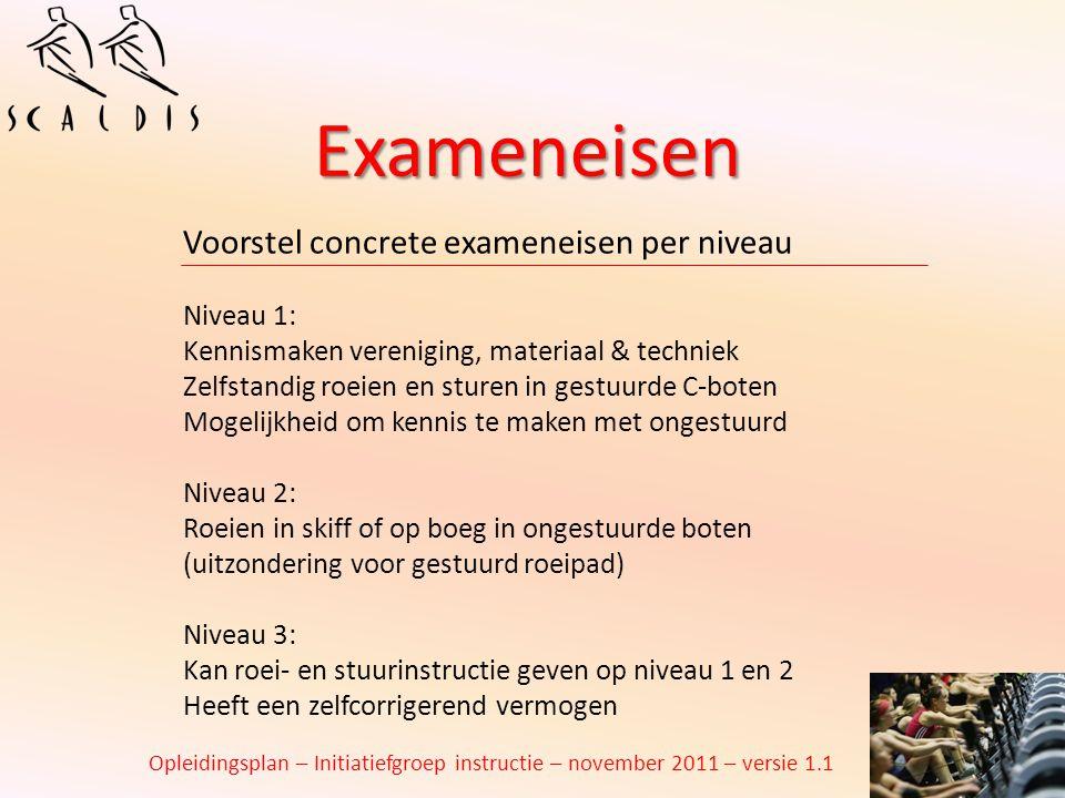 Exameneisen Voorstel concrete exameneisen per niveau Niveau 1: