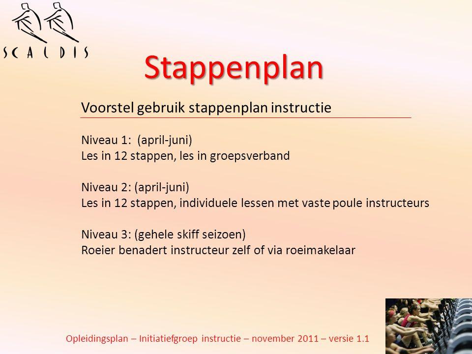 Stappenplan Voorstel gebruik stappenplan instructie