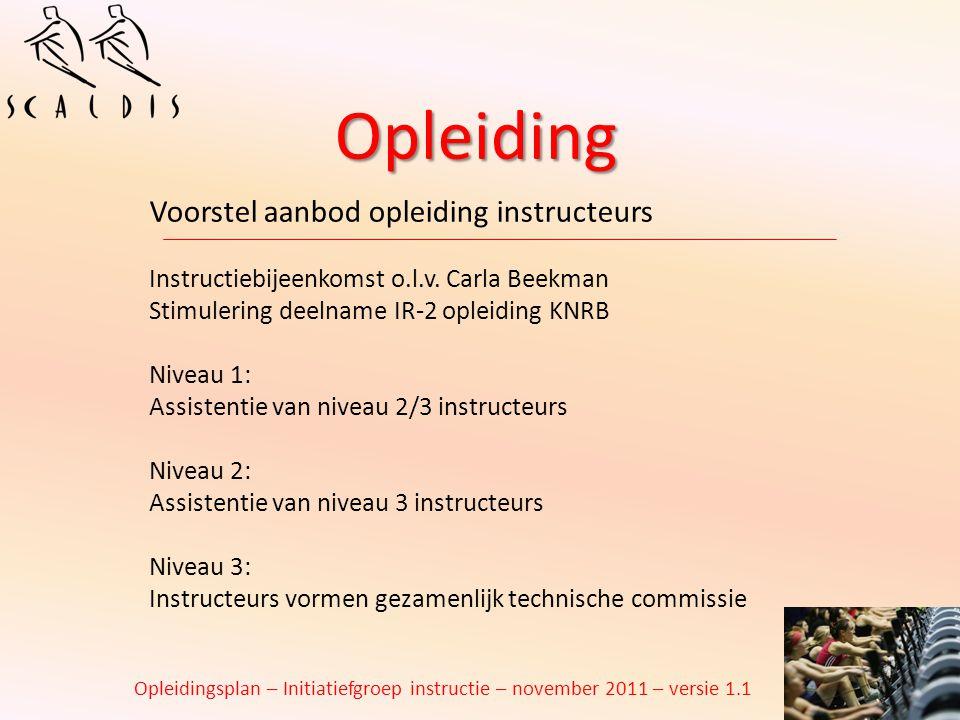 Opleiding Voorstel aanbod opleiding instructeurs
