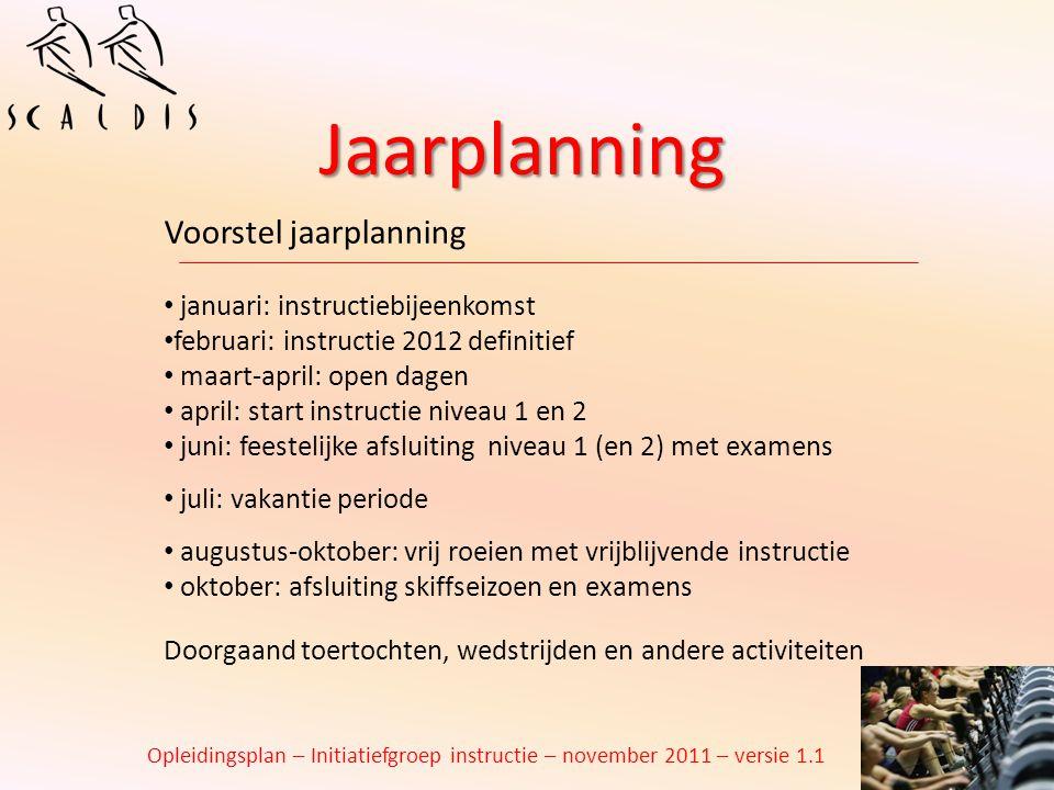 Jaarplanning Voorstel jaarplanning januari: instructiebijeenkomst