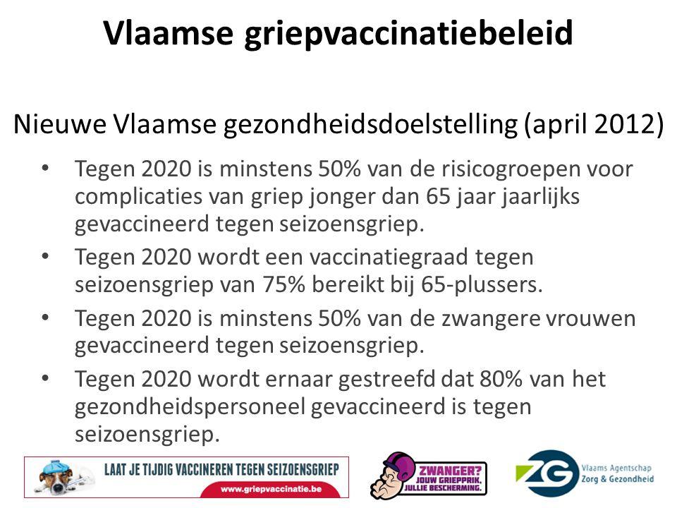 Vlaamse griepvaccinatiebeleid