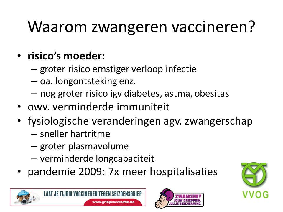 Waarom zwangeren vaccineren