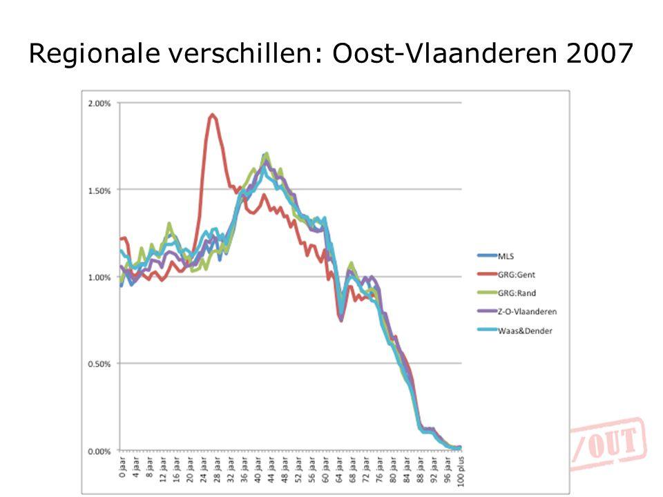 Regionale verschillen: Oost-Vlaanderen 2007