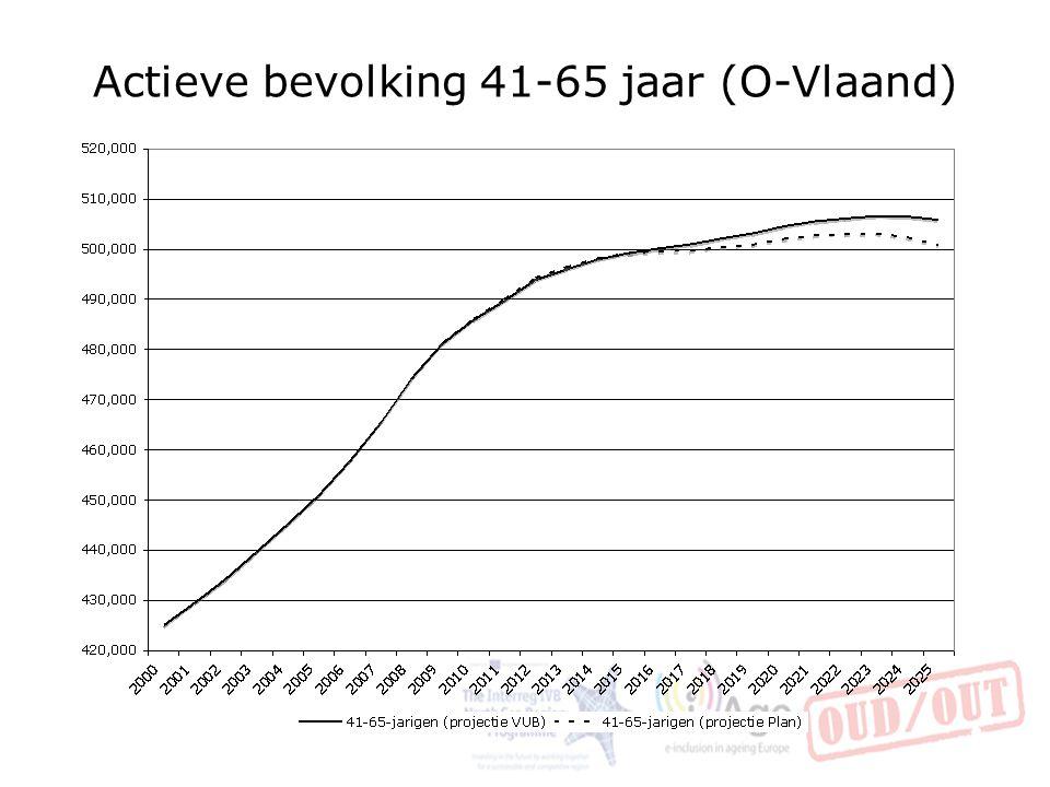 Actieve bevolking 41-65 jaar (O-Vlaand)