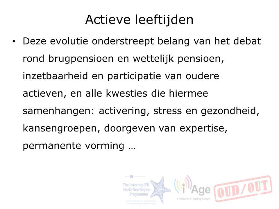 Actieve leeftijden