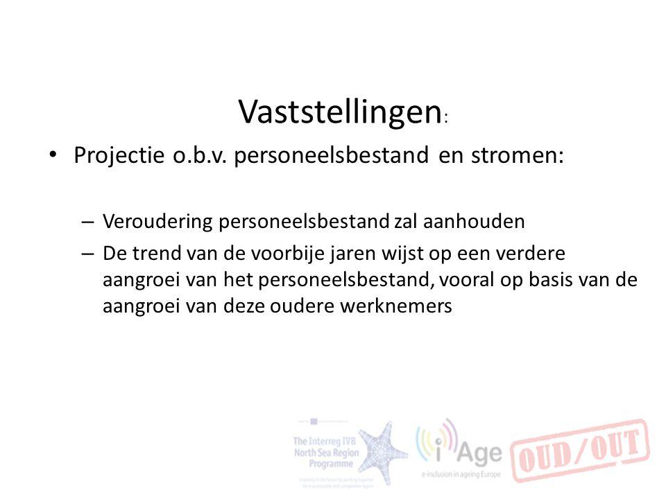 Vaststellingen: Projectie o.b.v. personeelsbestand en stromen: