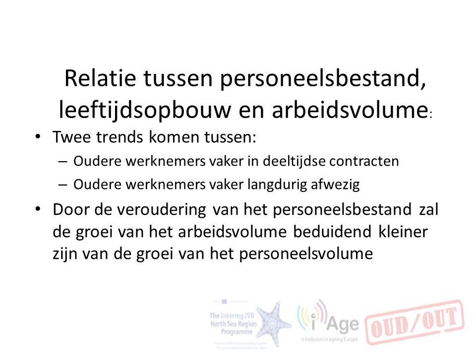 Relatie tussen personeelsbestand, leeftijdsopbouw en arbeidsvolume: