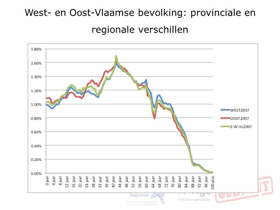 West- en Oost-Vlaamse bevolking: provinciale en regionale verschillen