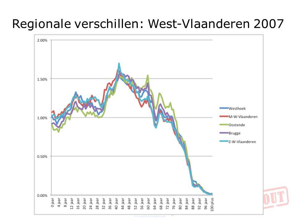 Regionale verschillen: West-Vlaanderen 2007