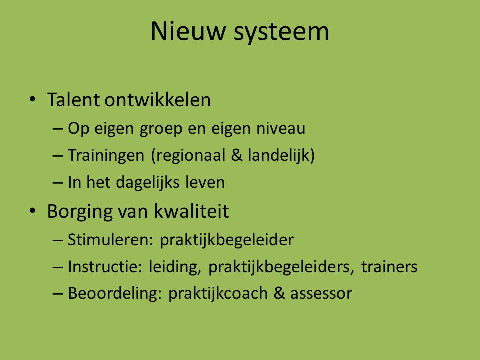 Nieuw systeem Talent ontwikkelen Borging van kwaliteit