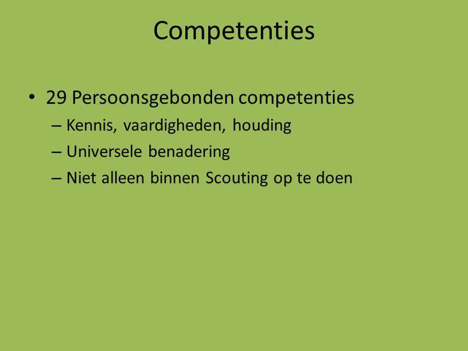 Competenties 29 Persoonsgebonden competenties