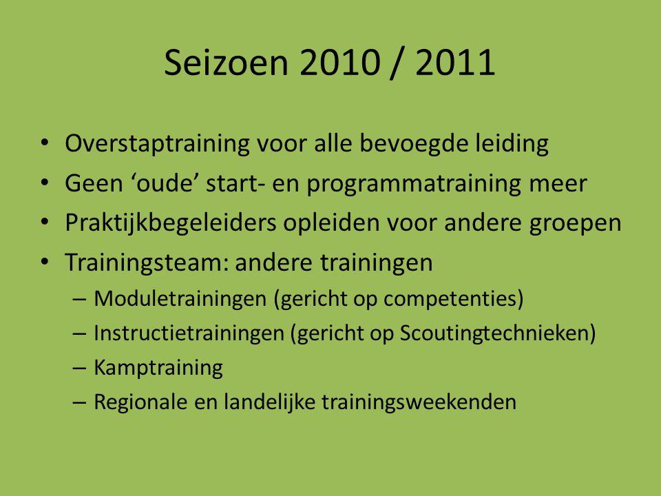 Seizoen 2010 / 2011 Overstaptraining voor alle bevoegde leiding