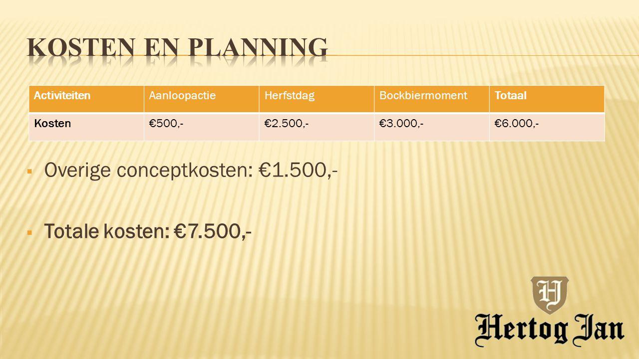Kosten en planning Overige conceptkosten: €1.500,-