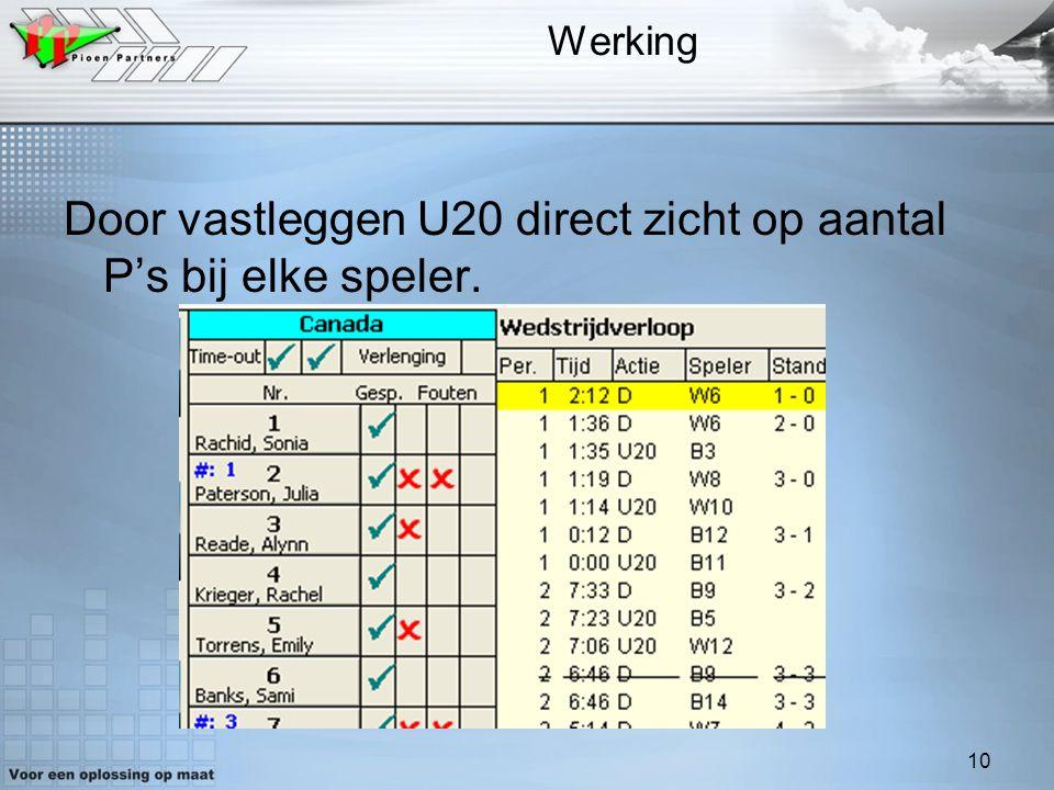 Door vastleggen U20 direct zicht op aantal P's bij elke speler.