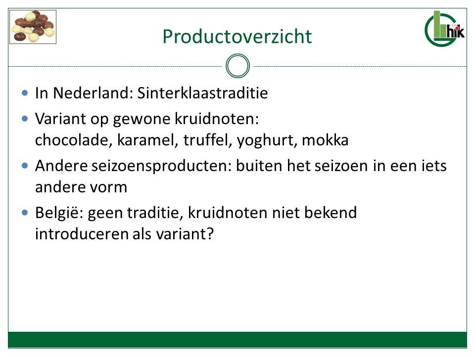 Productoverzicht In Nederland: Sinterklaastraditie