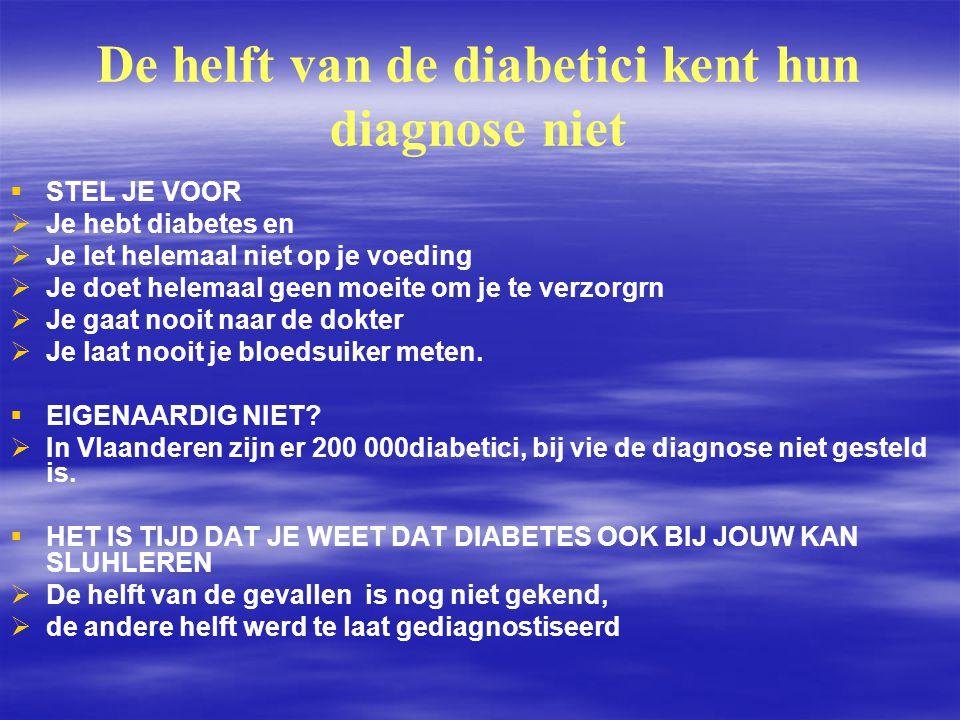 De helft van de diabetici kent hun diagnose niet