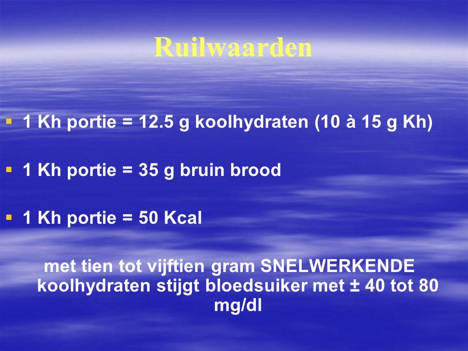 Ruilwaarden 1 Kh portie = 12.5 g koolhydraten (10 à 15 g Kh)