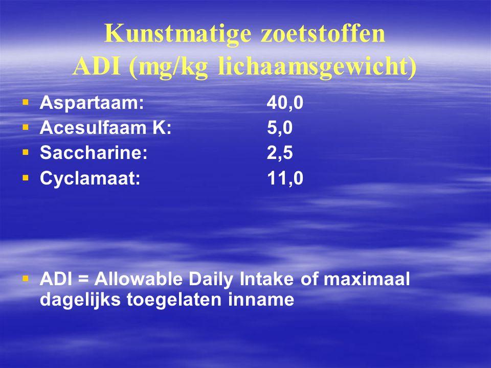 Kunstmatige zoetstoffen ADI (mg/kg lichaamsgewicht)