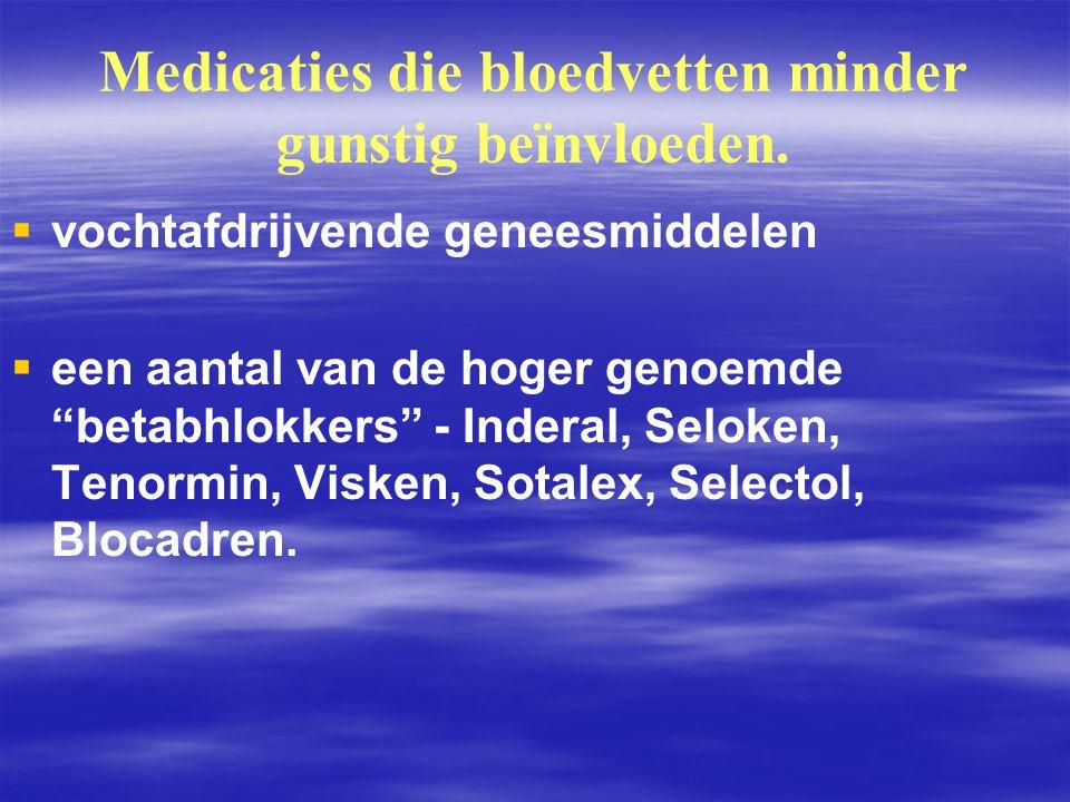 Medicaties die bloedvetten minder gunstig beïnvloeden.