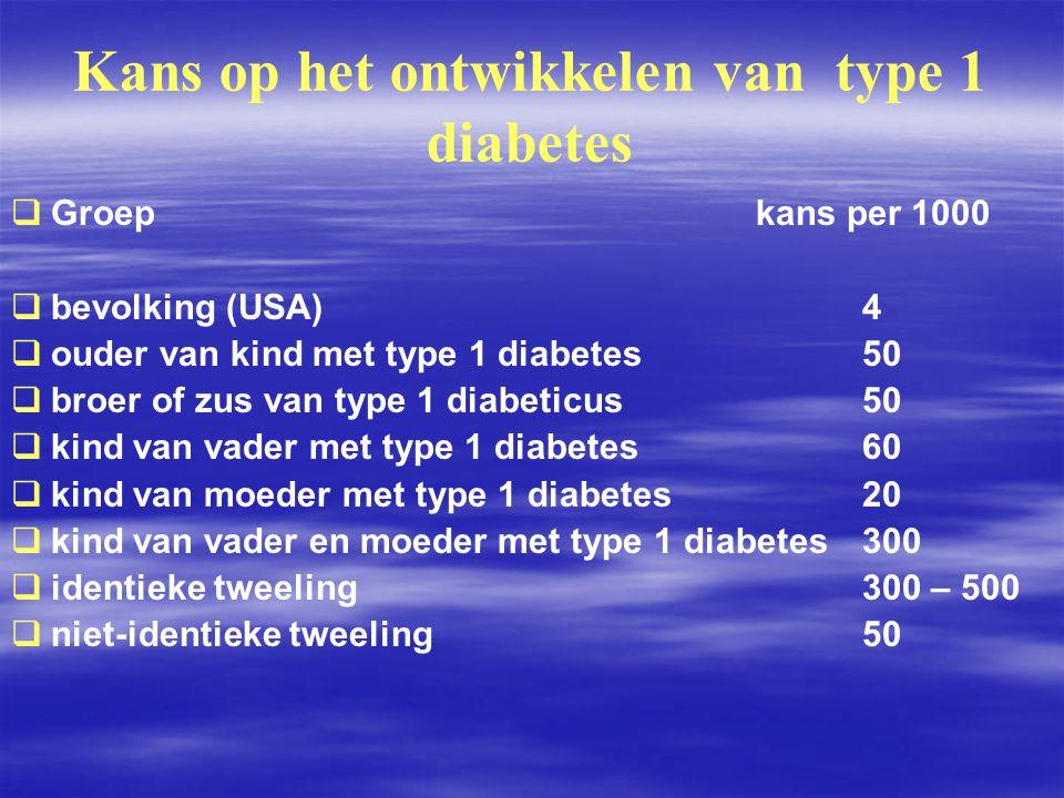 Kans op het ontwikkelen van type 1 diabetes