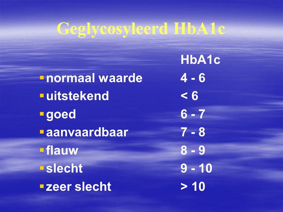 Geglycosyleerd HbA1c HbA1c normaal waarde 4 - 6 uitstekend < 6