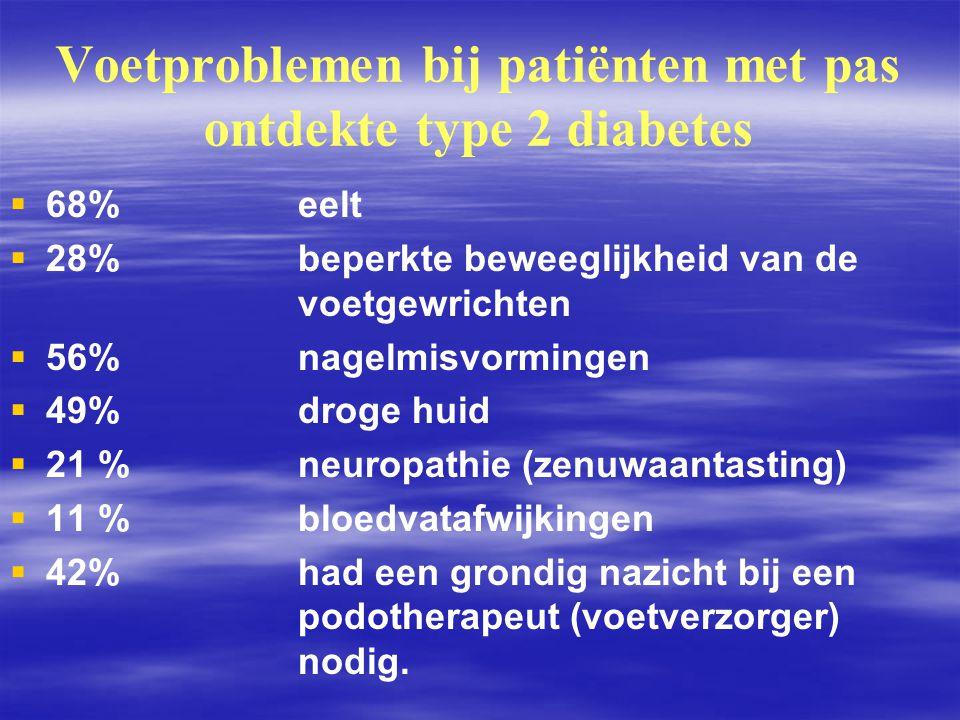 Voetproblemen bij patiënten met pas ontdekte type 2 diabetes