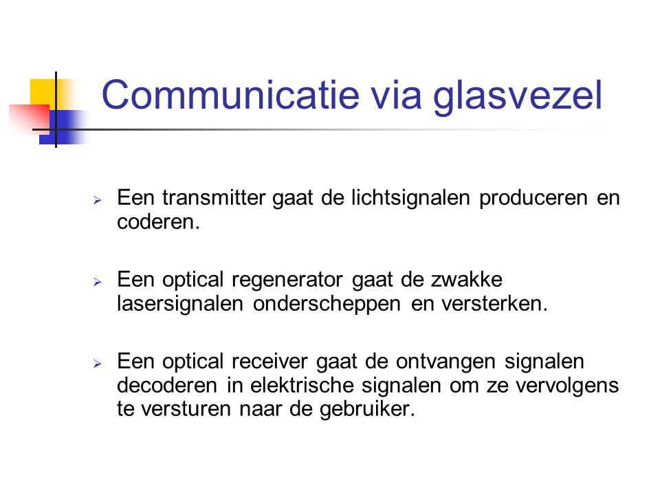 Communicatie via glasvezel