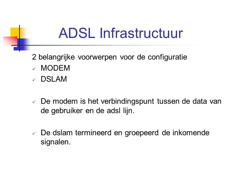 ADSL Infrastructuur 2 belangrijke voorwerpen voor de configuratie