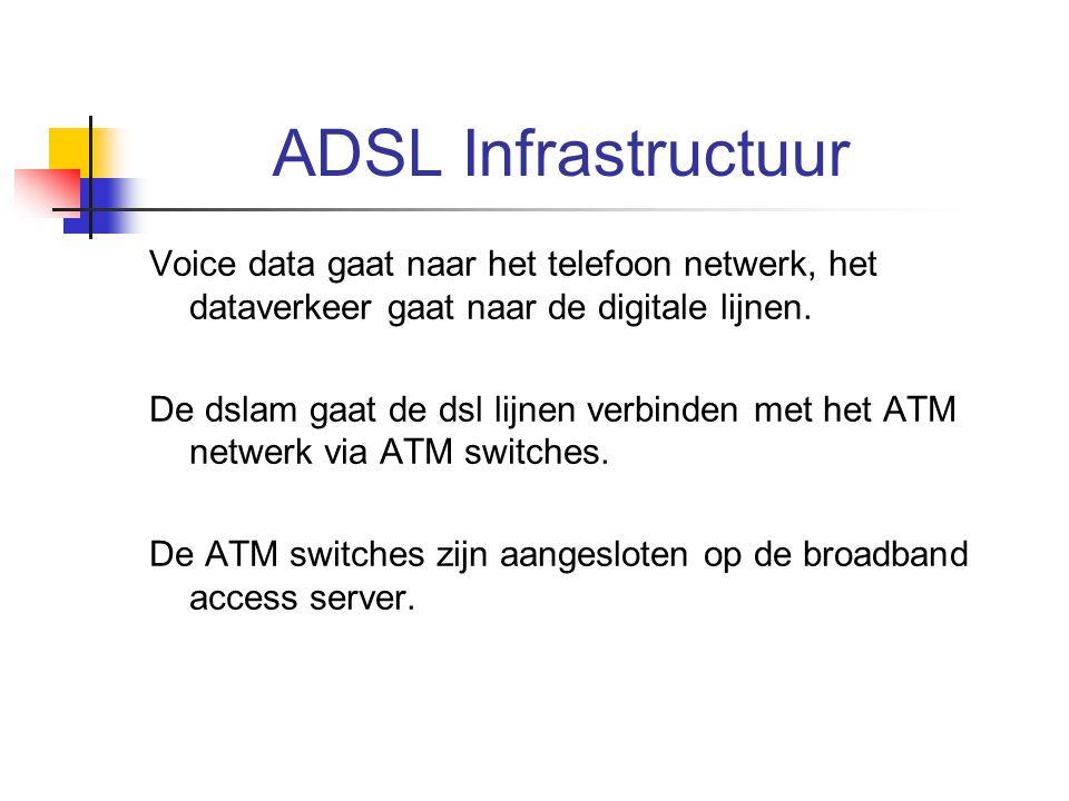 ADSL Infrastructuur Voice data gaat naar het telefoon netwerk, het dataverkeer gaat naar de digitale lijnen.