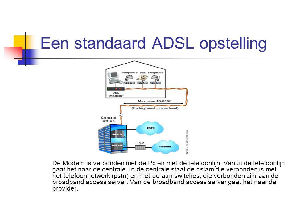Een standaard ADSL opstelling