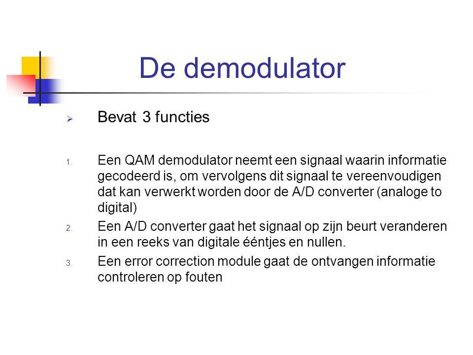 De demodulator Bevat 3 functies