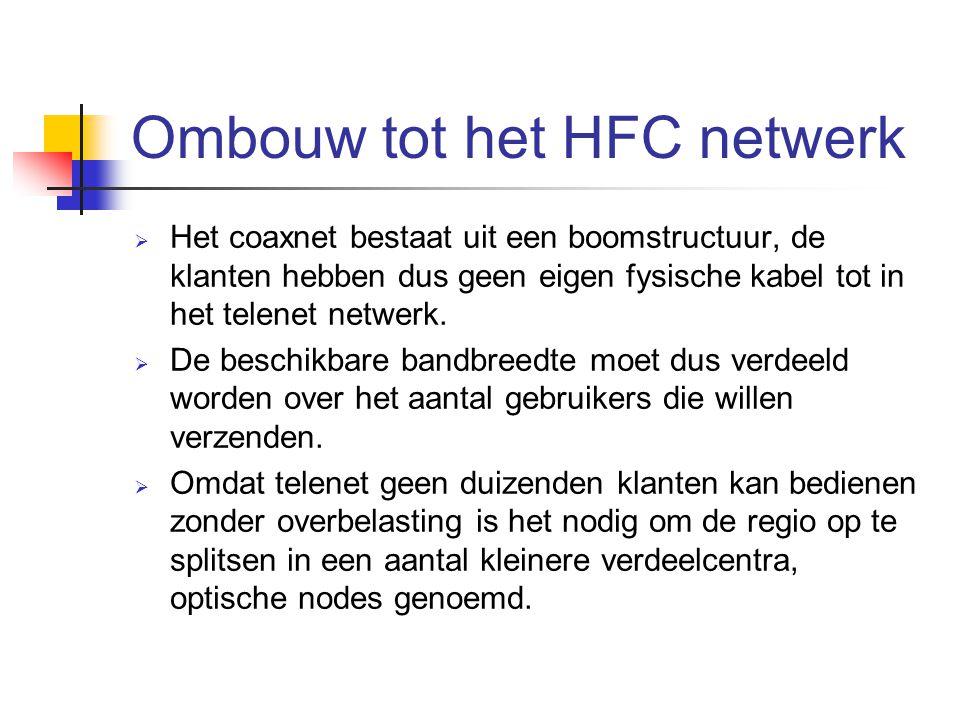 Ombouw tot het HFC netwerk