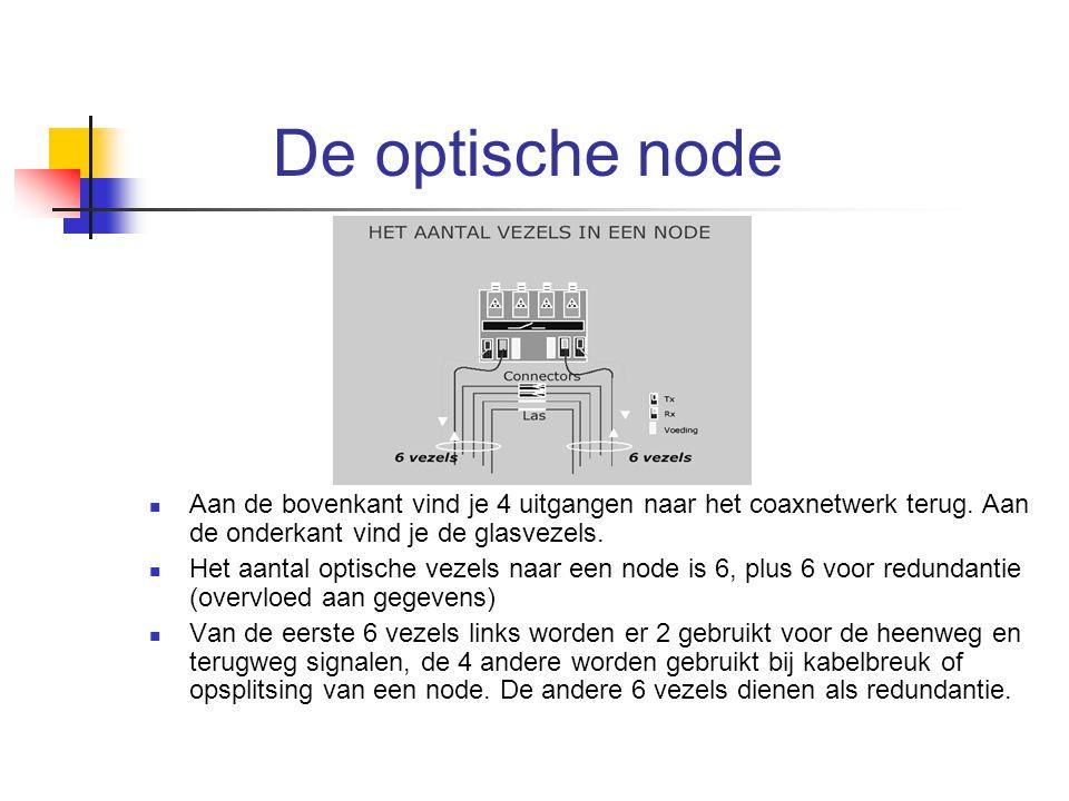 De optische node Aan de bovenkant vind je 4 uitgangen naar het coaxnetwerk terug. Aan de onderkant vind je de glasvezels.