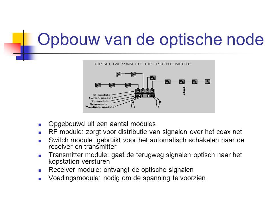 Opbouw van de optische node