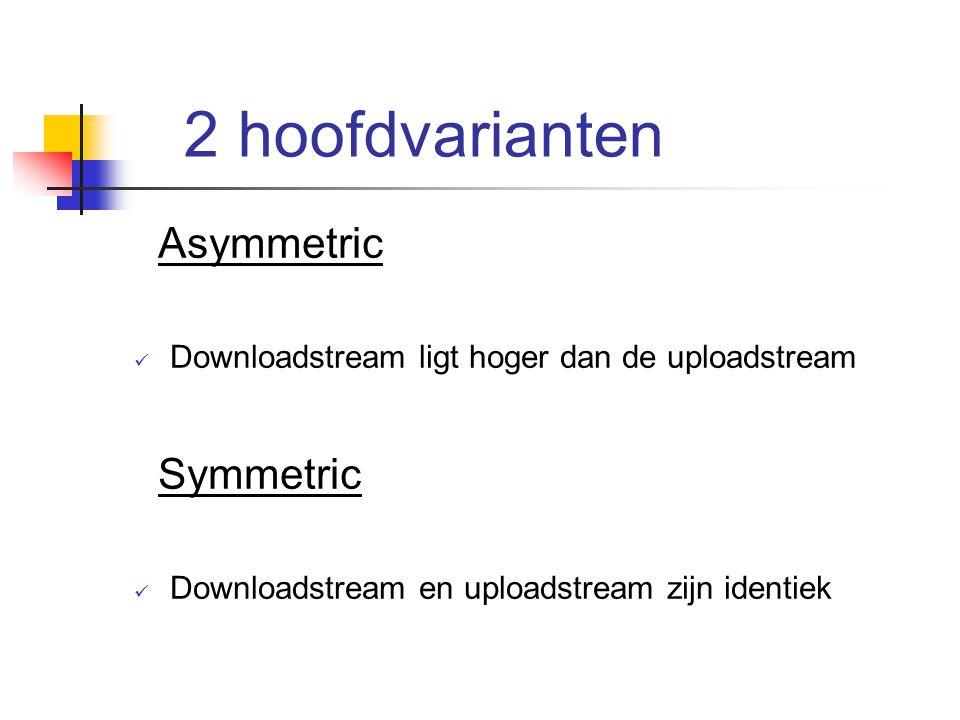 2 hoofdvarianten Asymmetric Symmetric