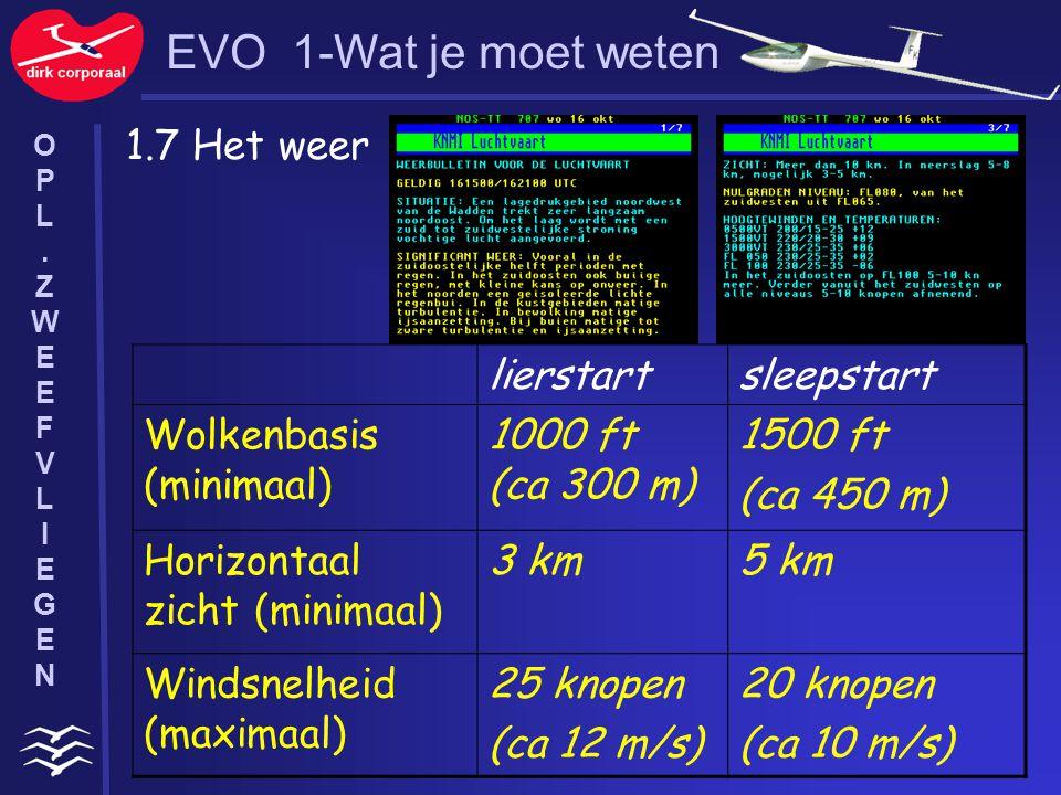 EVO 1-Wat je moet weten 1.7 Het weer lierstart sleepstart