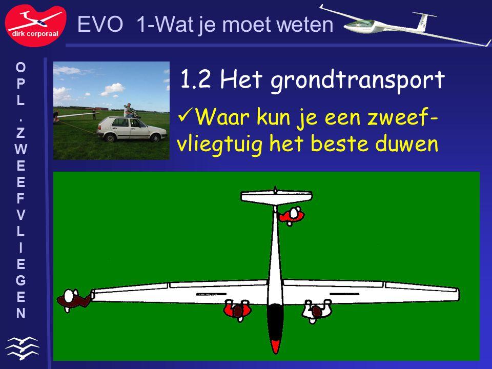 1.2 Het grondtransport EVO 1-Wat je moet weten