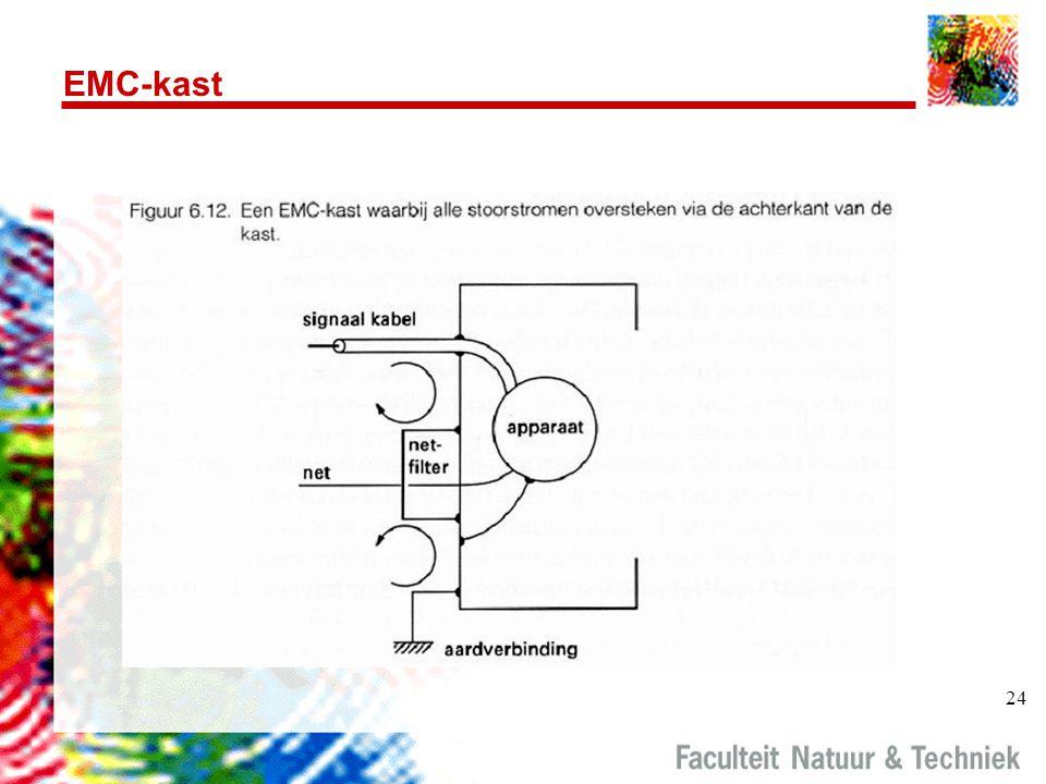 EMC-kast Speciale voorzieningen: Alle kastpanelen rondom verbinden.