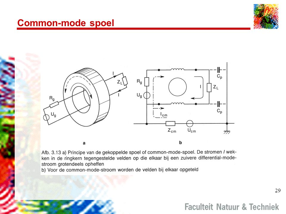 Common-mode spoel Goedbloed