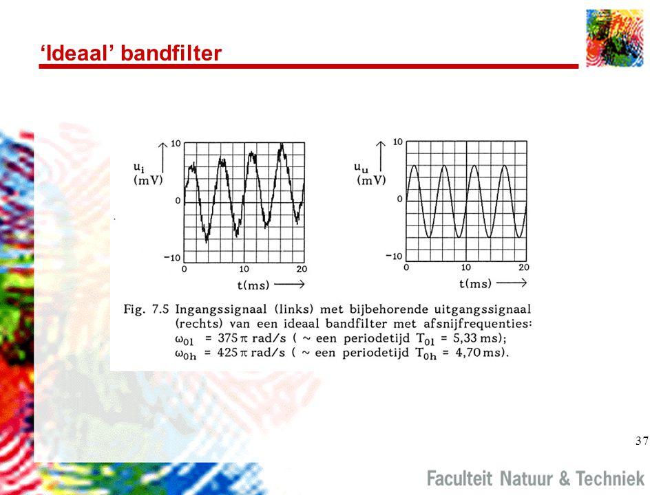 'Ideaal' bandfilter Het gestoorde signaal links bevat drie frequenties. Het bandfilter laat alleen de middelste (de gewenste) frequentie door.
