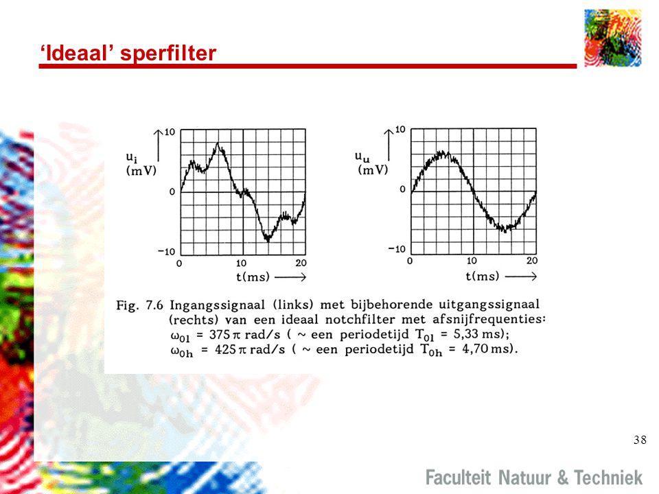 'Ideaal' sperfilter Een sperfilter (Eng: notch filter) dient om een enkele frequentie te onderdrukken.