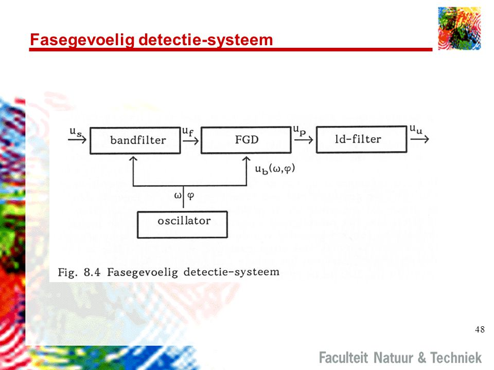 Fasegevoelig detectie-systeem