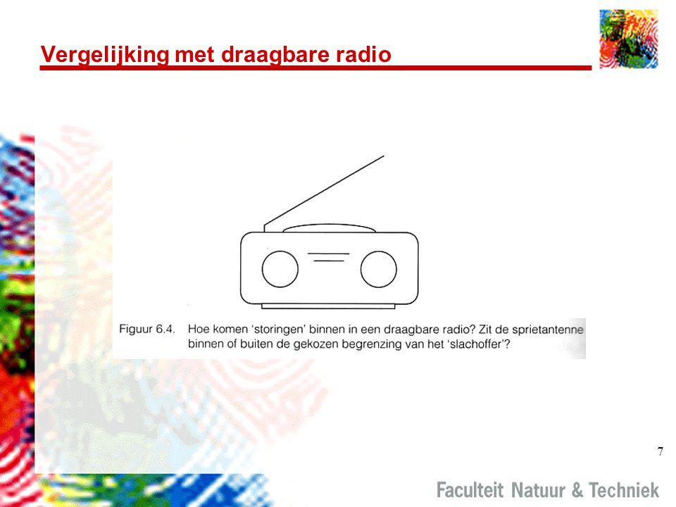 Vergelijking met draagbare radio