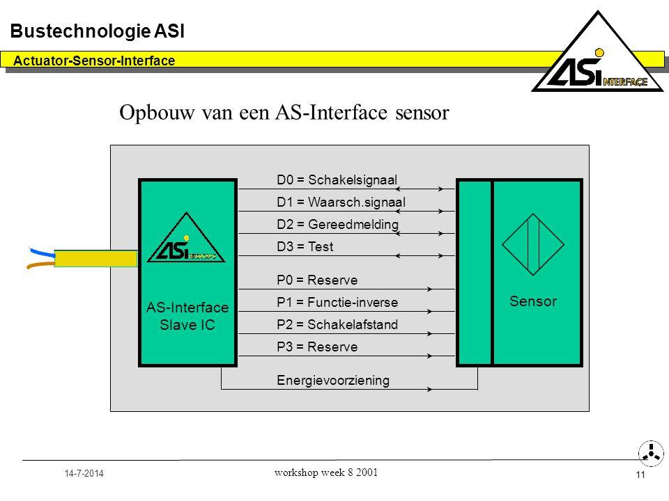 Opbouw van een AS-Interface sensor