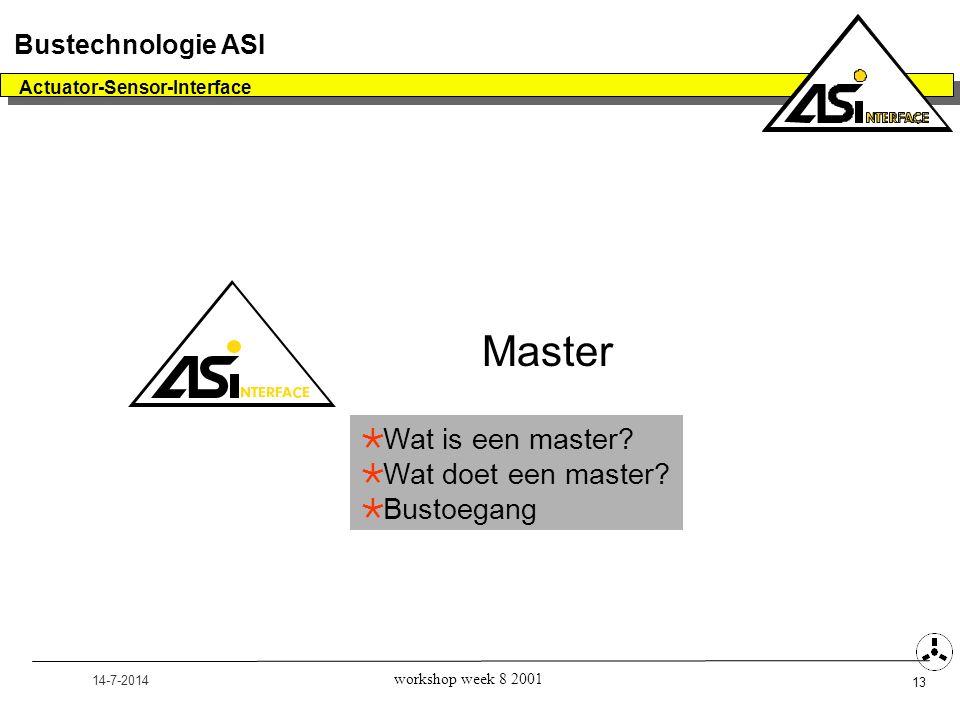 Master Wat is een master Wat doet een master Bustoegang