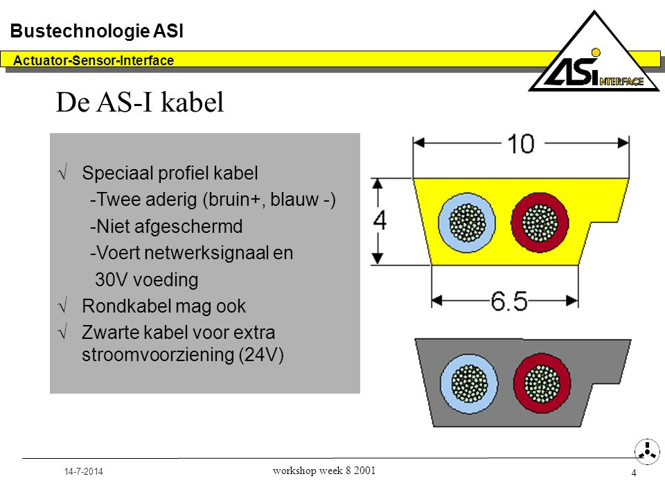 De AS-I kabel Bustechnologie ASI Speciaal profiel kabel