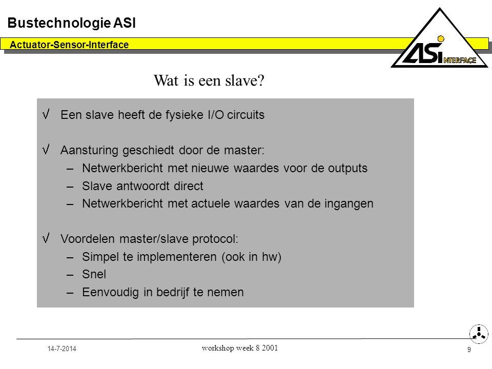 Wat is een slave Bustechnologie ASI