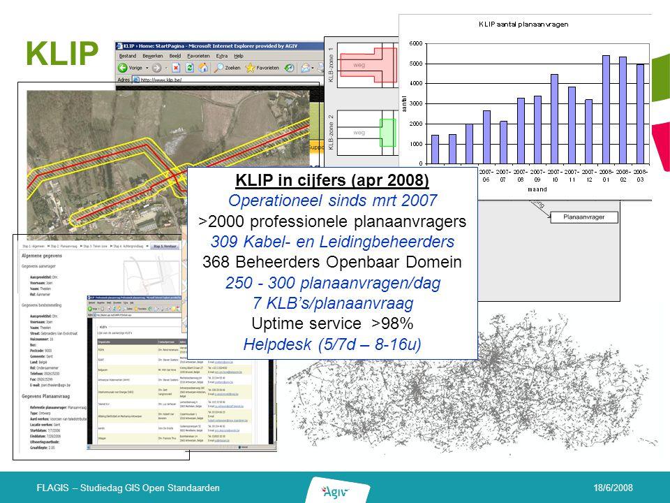 KLIP KLIP in cijfers (apr 2008) Operationeel sinds mrt 2007