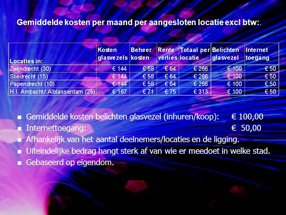 Gemiddelde kosten per maand per aangesloten locatie excl btw:.