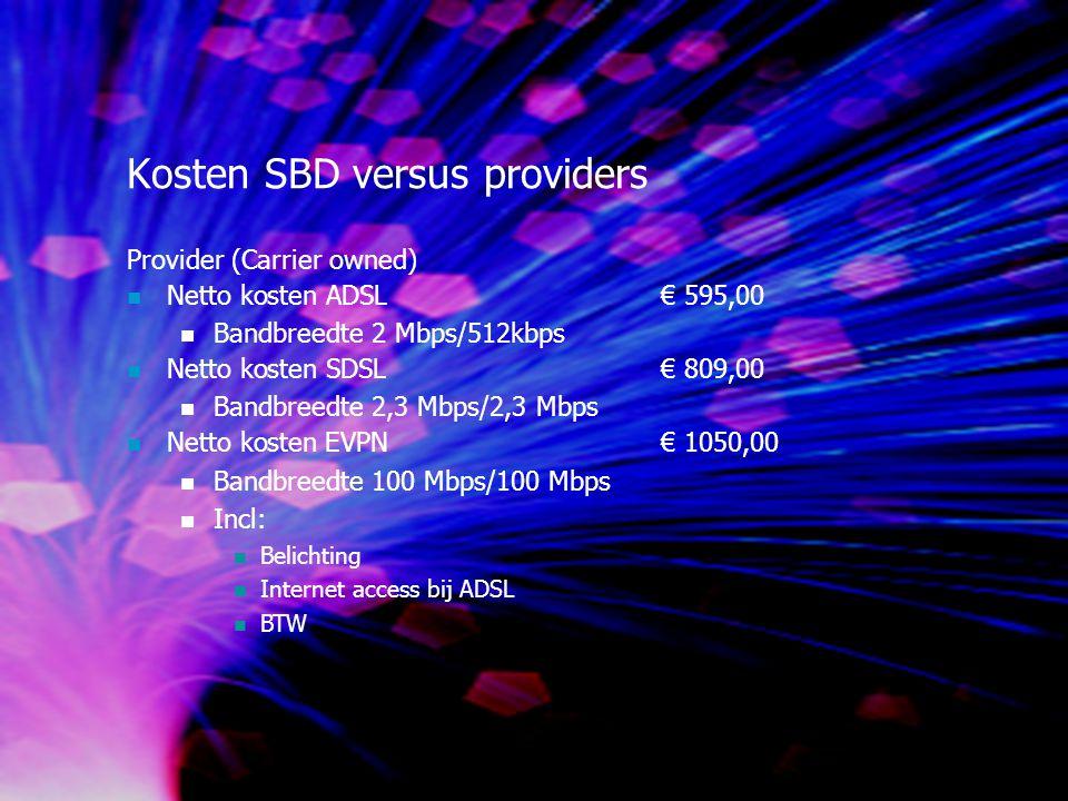 Kosten SBD versus providers